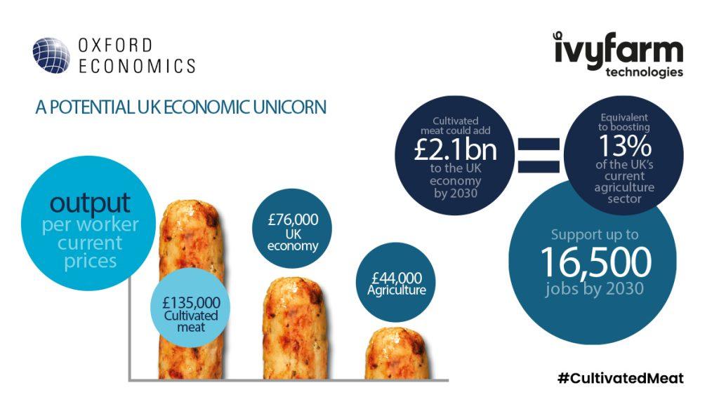 Oxford Economics Infographic